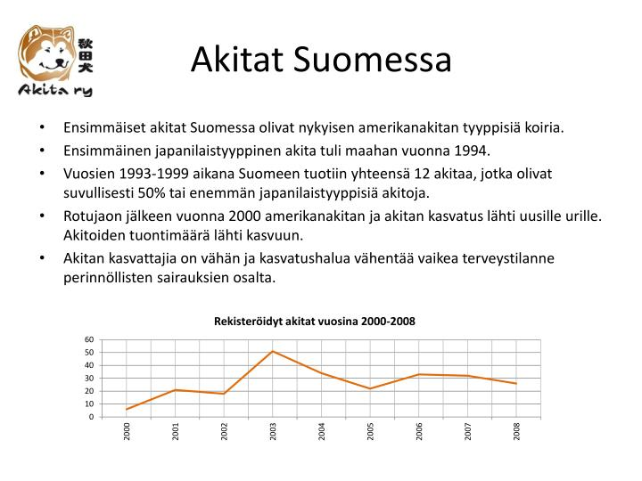 Akitat Suomessa