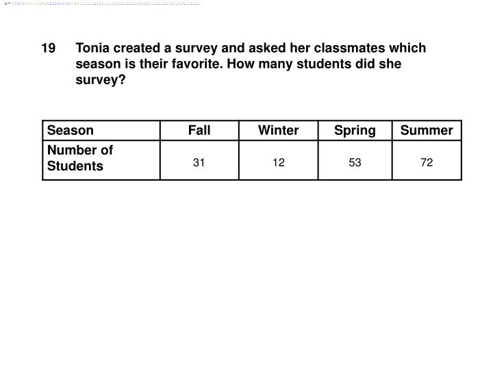 Tonia created a survey and asked her classmates which season is their favorite. How many students did she survey?