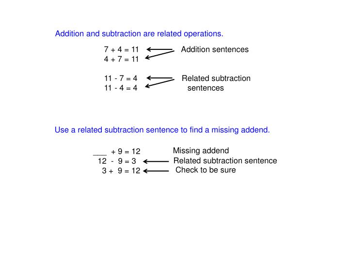 Addition and subtraction are related operations.