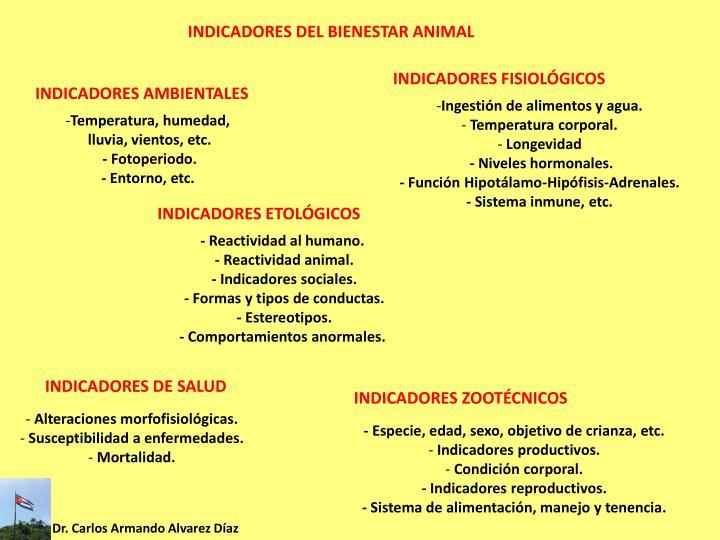 INDICADORES DEL BIENESTAR ANIMAL