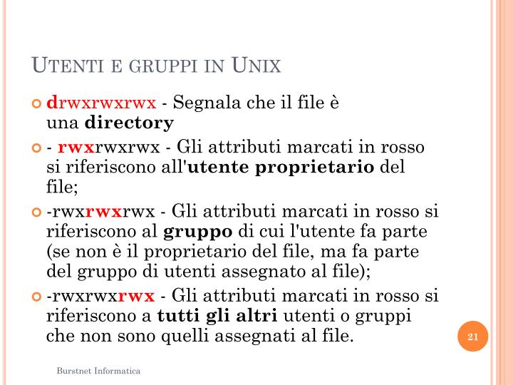 Utenti e gruppi in Unix