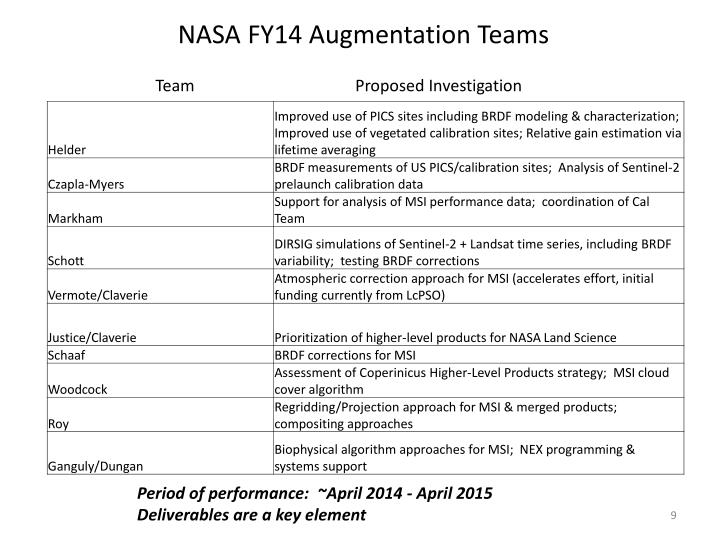 NASA FY14 Augmentation
