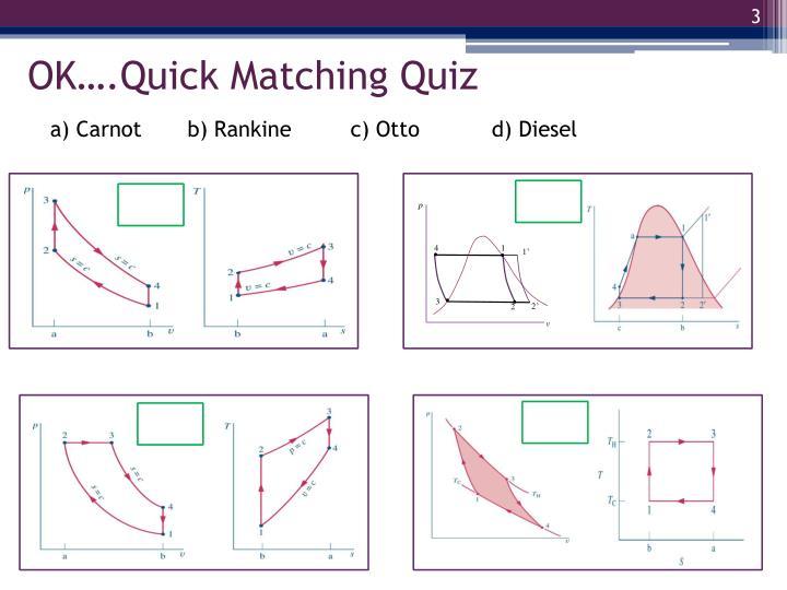 OK….Quick Matching Quiz