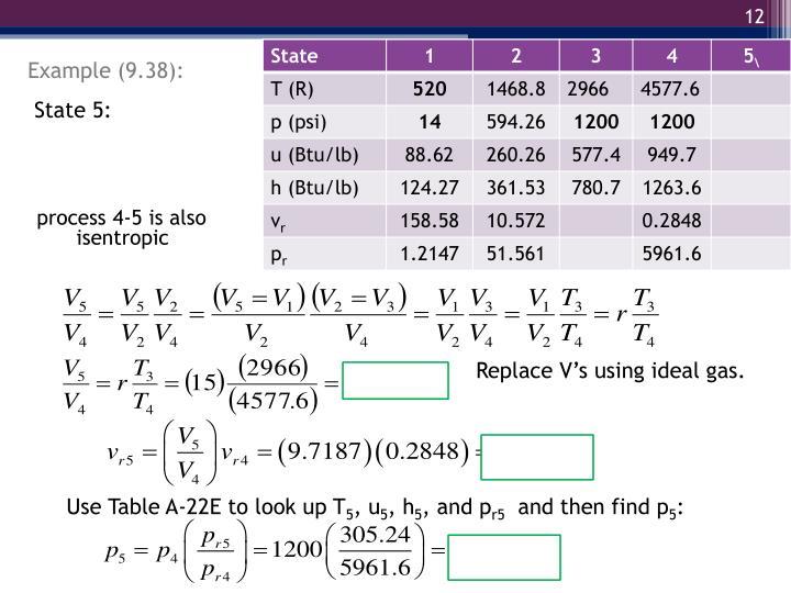 Example (9.38):