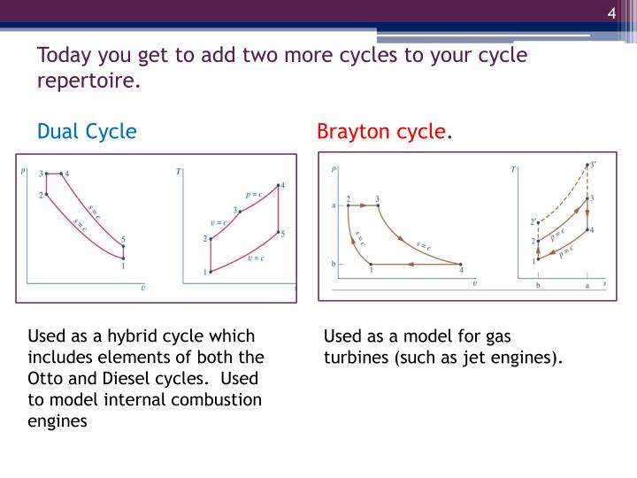 Today you get to add two more cycles to your cycle repertoire.