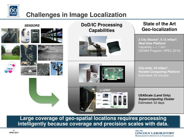 Challenges in Image Localization