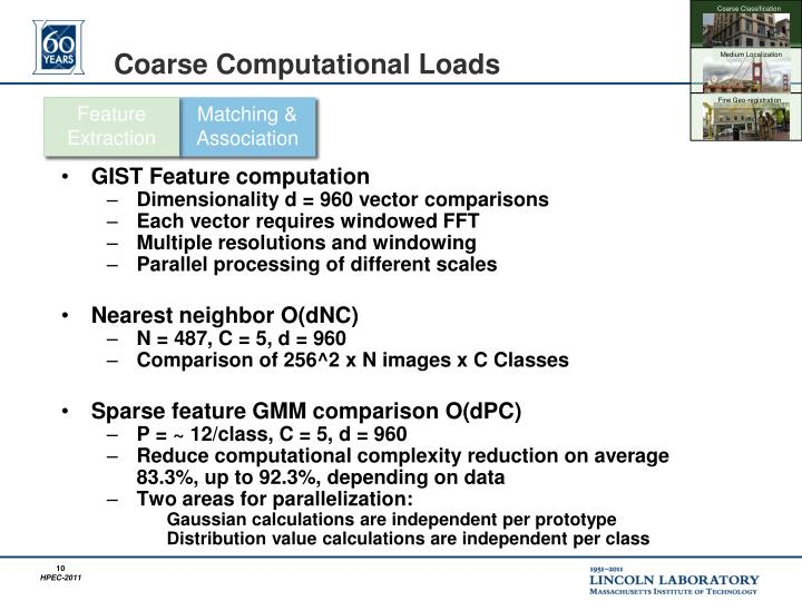 Coarse Computational Loads