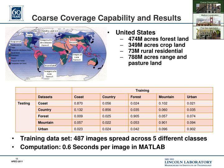 Coarse Coverage Capability and Results