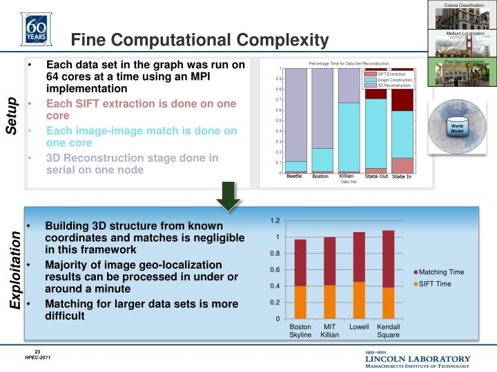Fine Computational Complexity