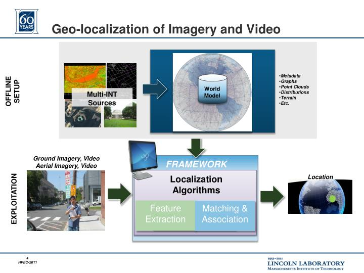 Geo-localization of Imagery and Video