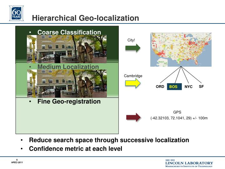 Hierarchical Geo-localization