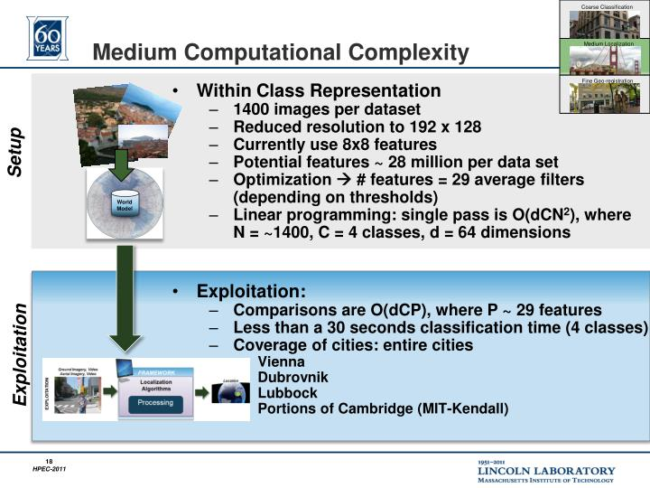 Medium Computational Complexity