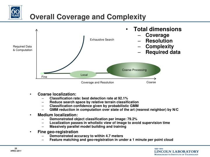 Overall Coverage and Complexity