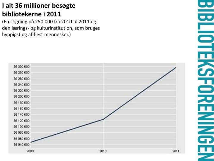 I alt 36 millioner besøgte bibliotekerne i 2011
