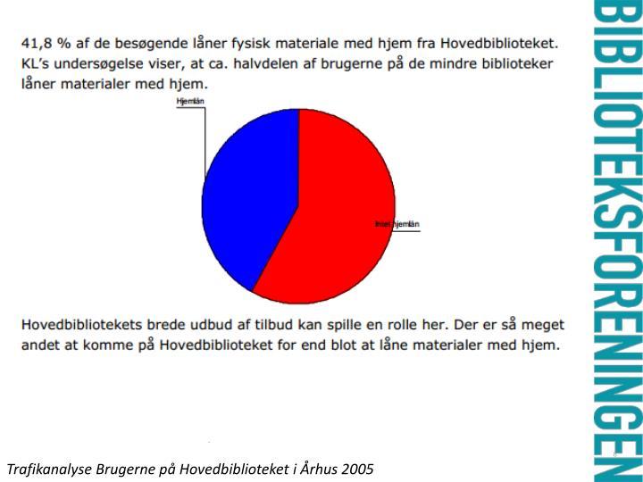 Trafikanalyse Brugerne på Hovedbiblioteket i Århus 2005