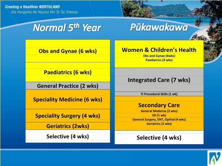 Pūkawakawa