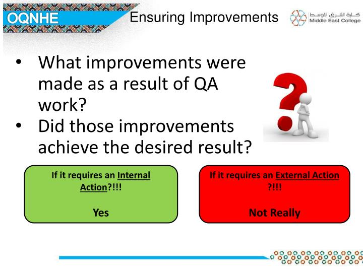 Ensuring Improvements