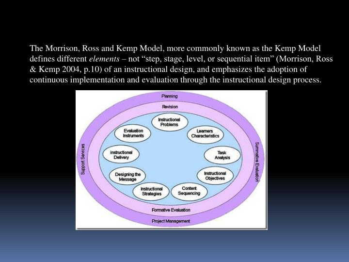 The Morrison, Ross and Kemp Model, more commonly known as the Kemp Model defines different