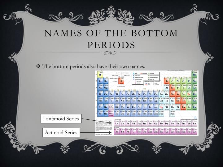 Names of the Bottom Periods