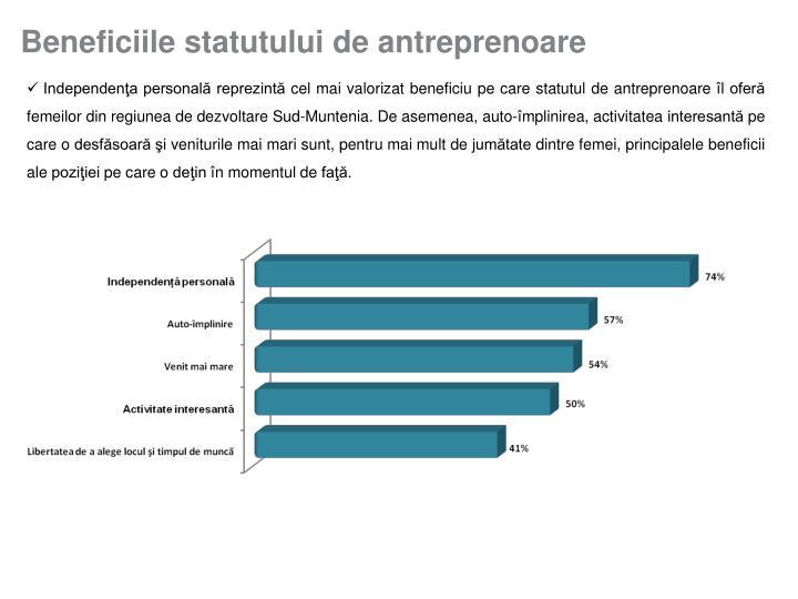 Beneficiile statutului de antreprenoare