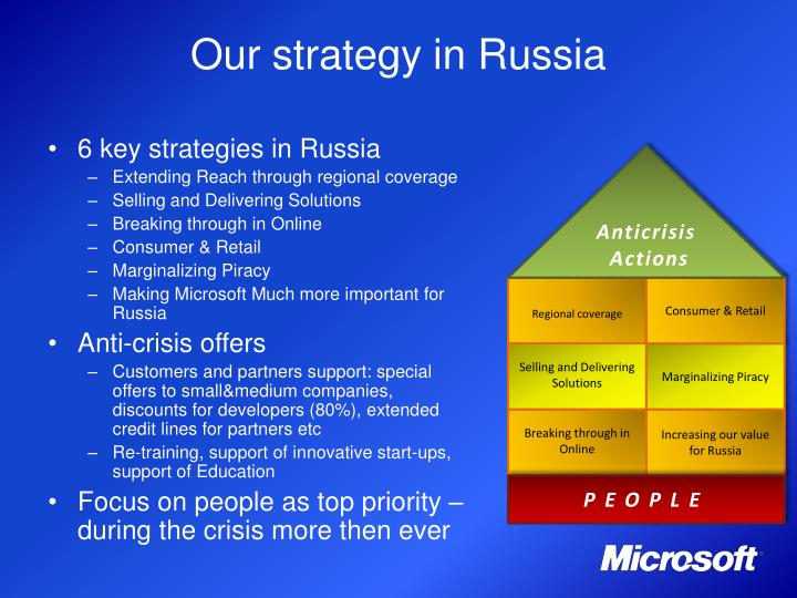Our strategy in Russia