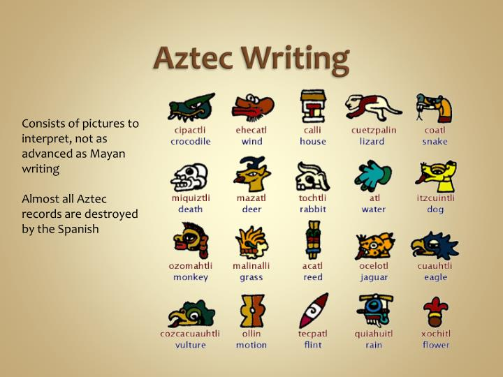 Aztec Writing