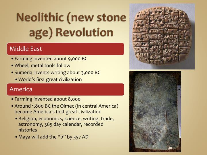 Neolithic (new stone age) Revolution