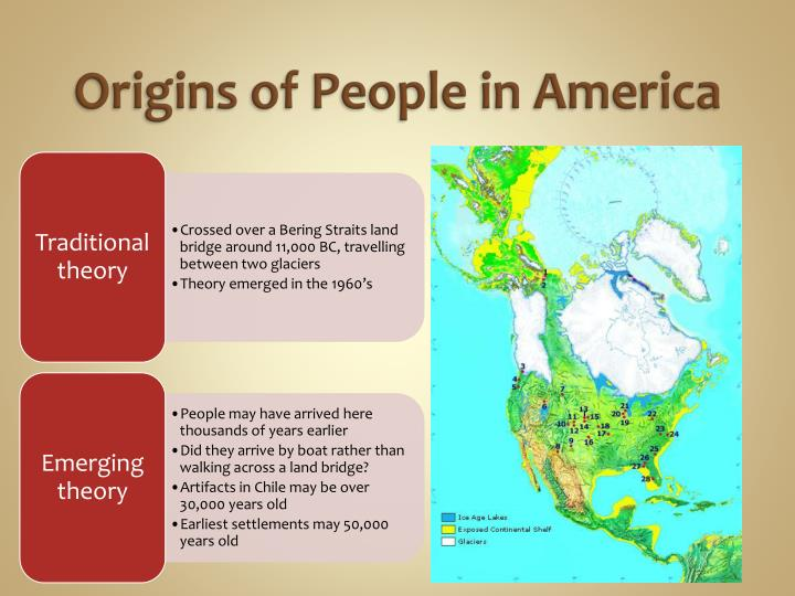 Origins of People in America