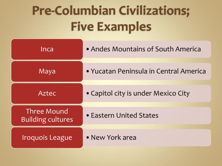 Pre-Columbian Civilizations;