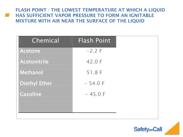 Flash Point - The lowest temperature at which a liquid has sufficient vapor pressure to form an ignitable mixture with air near the surface of the liquid