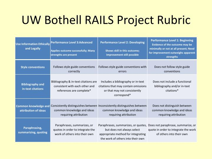 UW Bothell RAILS Project Rubric