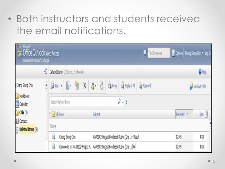 Both instructors and students received the email notifications.