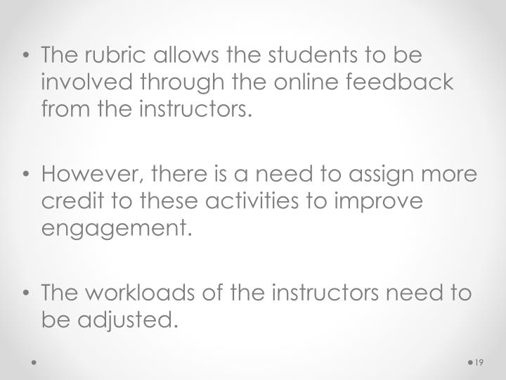 The rubric allows the students to be involved