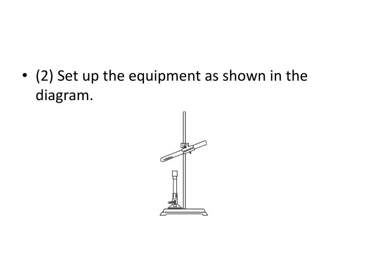 (2) Set up the equipment as shown in the diagram.