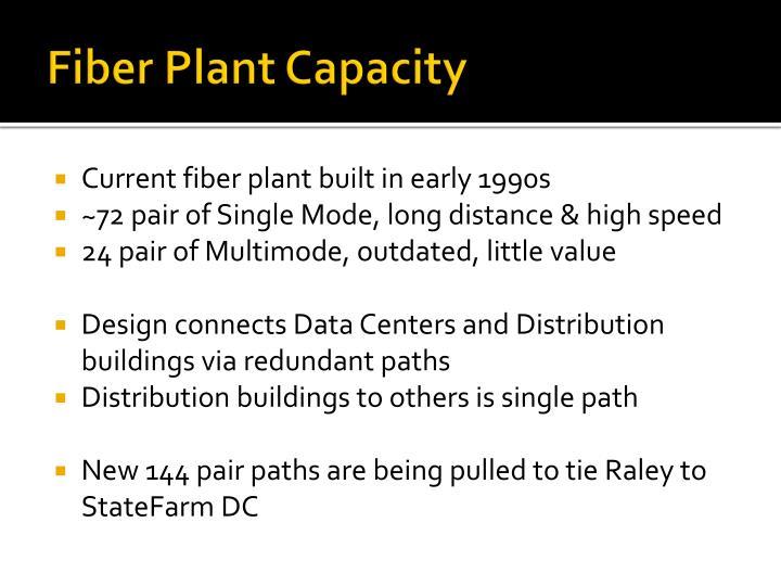 Fiber Plant Capacity