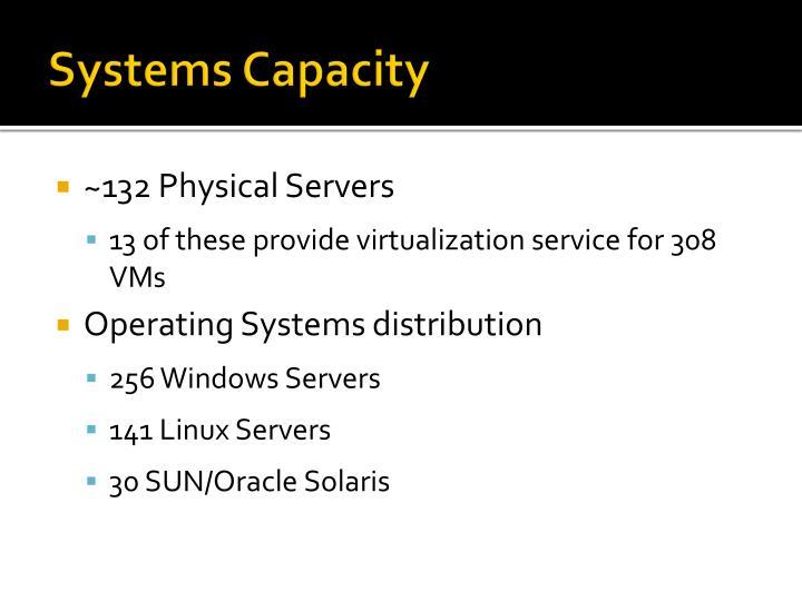 Systems Capacity