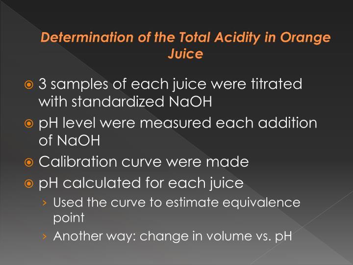 Determination of the Total Acidity in Orange Juice