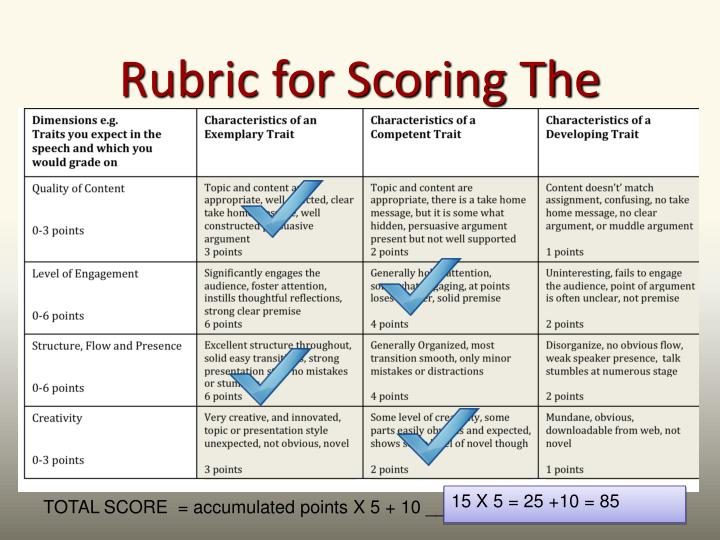 Rubric for Scoring The Speech
