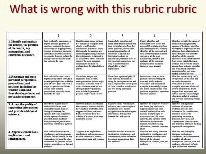 What is wrong with this rubric