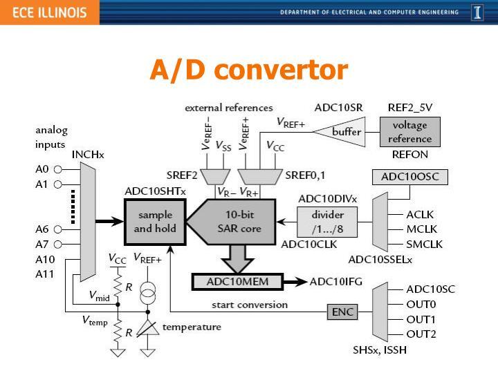 A/D convertor