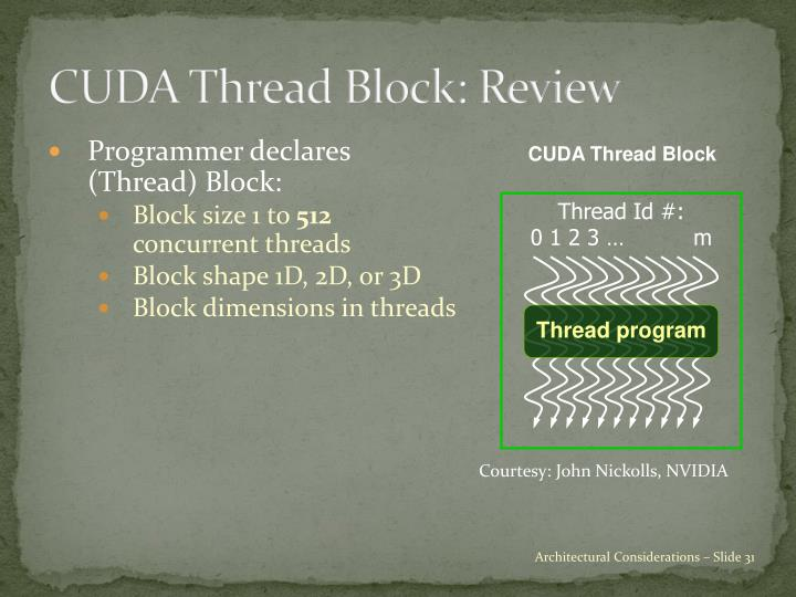 CUDA Thread Block: Review