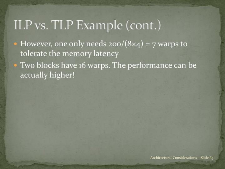ILP vs. TLP Example (cont.)