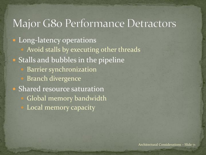 Major G80 Performance Detractors