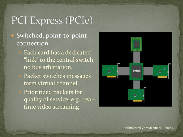 PCI Express (