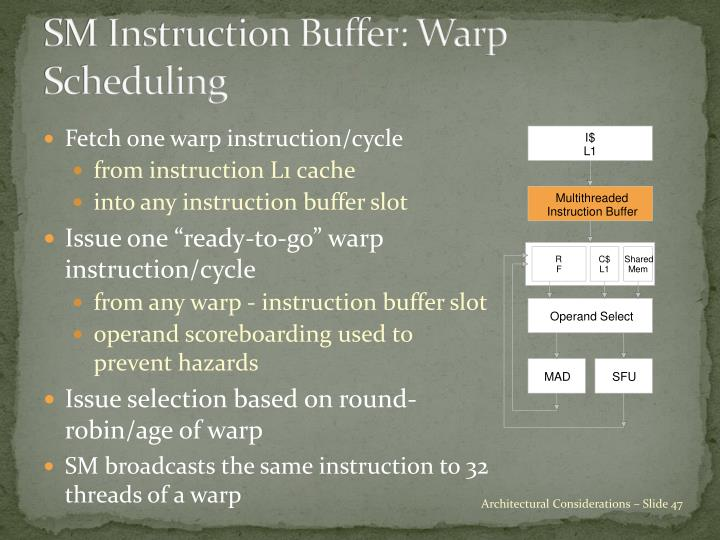SM Instruction Buffer: Warp Scheduling