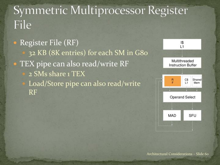 Symmetric Multiprocessor Register File