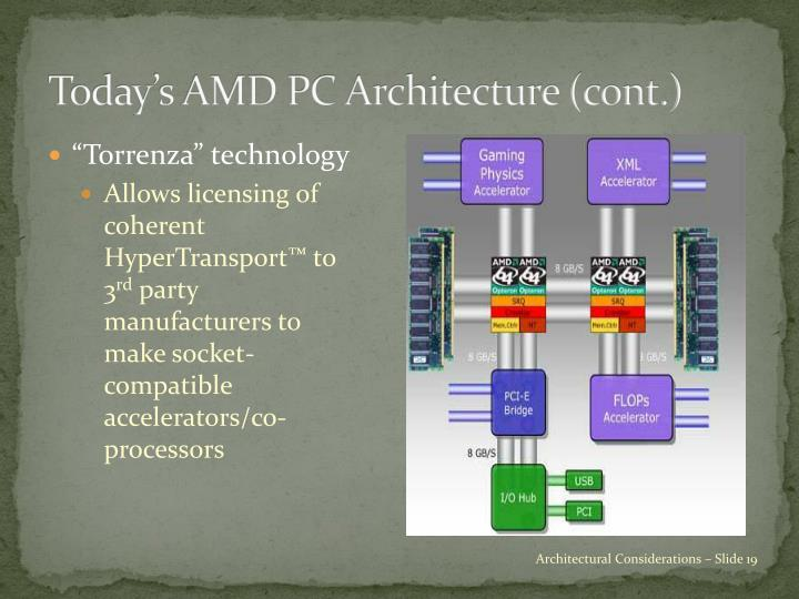 Today's AMD PC Architecture (cont.)