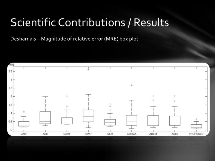 Scientific Contributions / Results