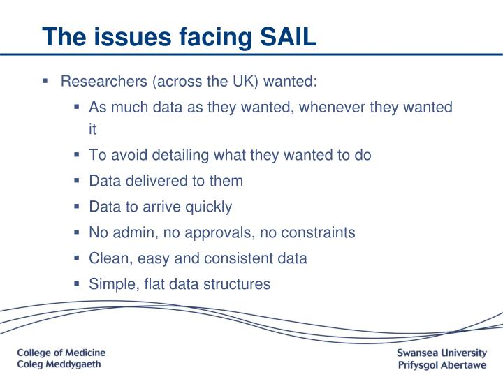 The issues facing SAIL