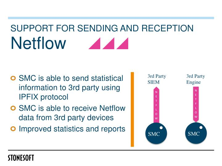 Support for sending and reception
